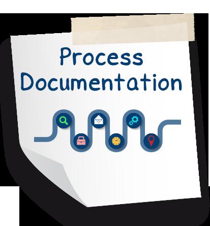 Process Documentation Write IT - It process documentation